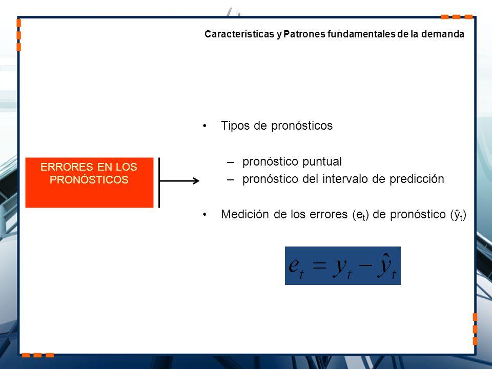ERRORES EN LOS PRONÓSTICOS Tipos de pronósticos –pronóstico puntual –pronóstico del intervalo de predicción Medición de los errores (e t ) de pronósti