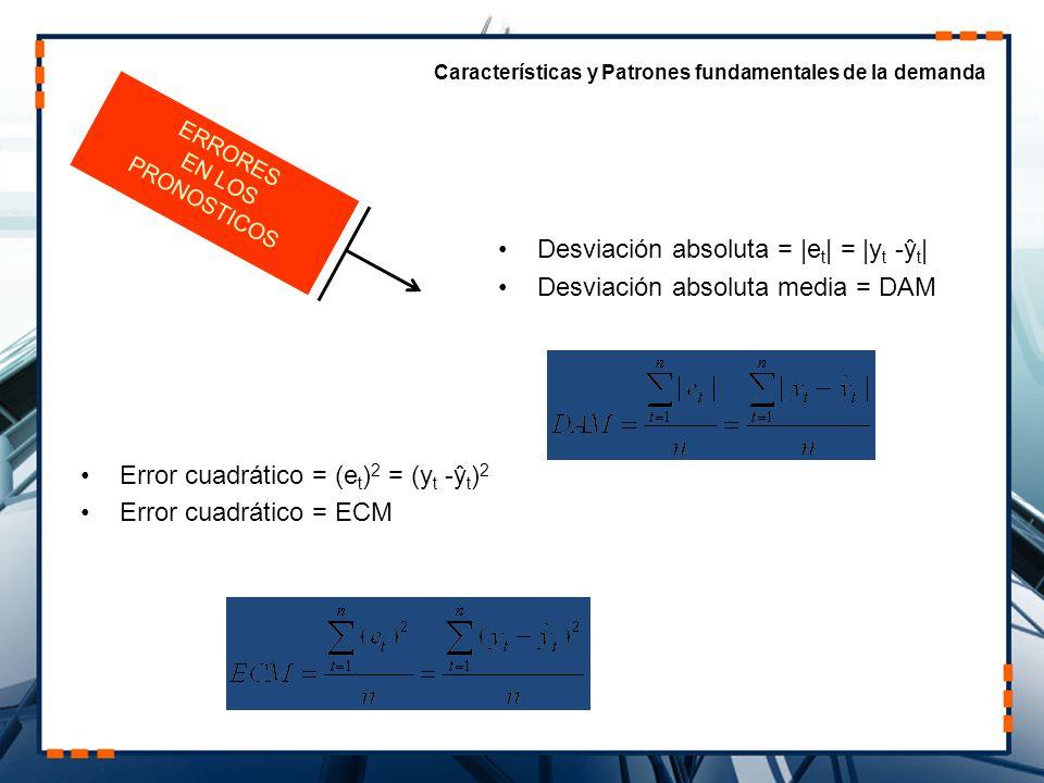 ERRORES EN LOS PRONOSTICOS Desviación absoluta = |e t | = |y t -ŷ t | Desviación absoluta media = DAM Error cuadrático = (e t ) 2 = (y t -ŷ t ) 2 Erro