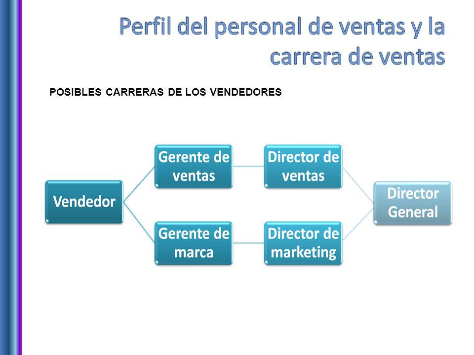 POSIBLES CARRERAS DE LOS VENDEDORES