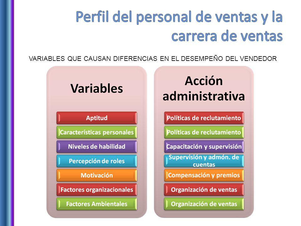 VARIABLES QUE CAUSAN DIFERENCIAS EN EL DESEMPEÑO DEL VENDEDOR