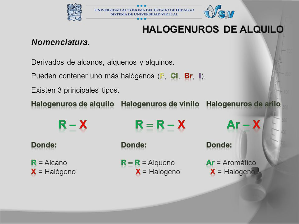 HALOGENUROS DE ALQUILO Nomenclatura. Derivados de alcanos, alquenos y alquinos. Existen 3 principales tipos: