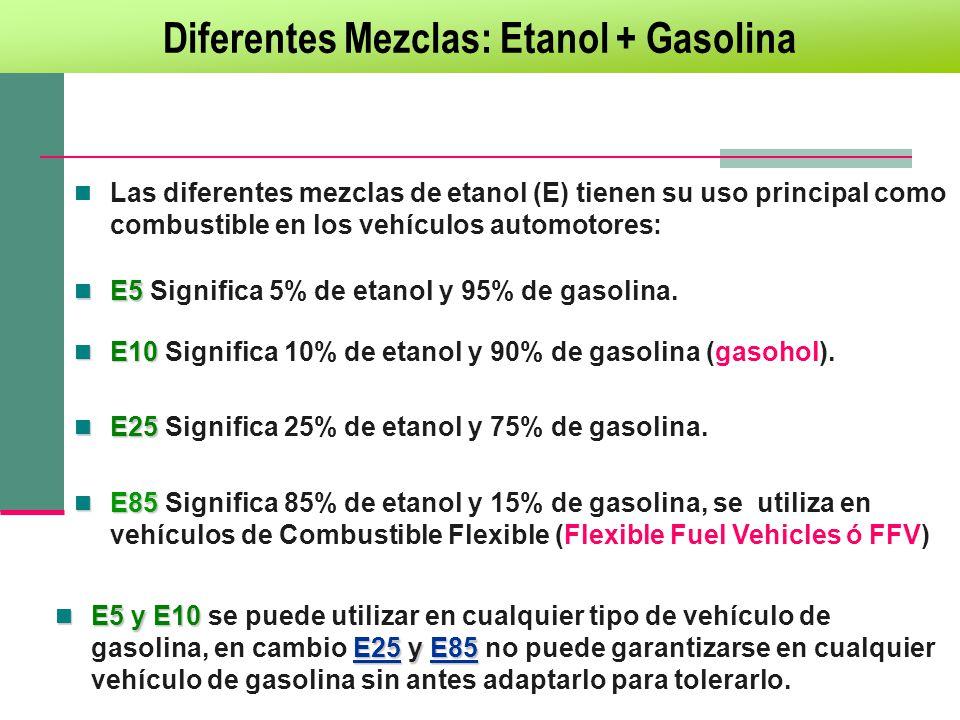 Las diferentes mezclas de etanol (E) tienen su uso principal como combustible en los vehículos automotores: Diferentes Mezclas: Etanol + Gasolina E5 E