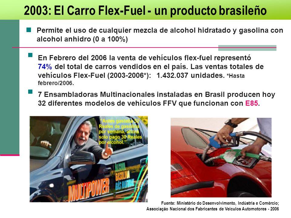 2003: El Carro Flex-Fuel - un producto brasileño Fuente: Ministério do Desenvolvimento, Indústria e Comércio; Associação Nacional dos Fabricantes de V