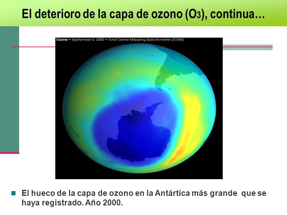 El deterioro de la capa de ozono (O 3 ), continua… El hueco de la capa de ozono en la Antártica más grande que se haya registrado. Año 2000.