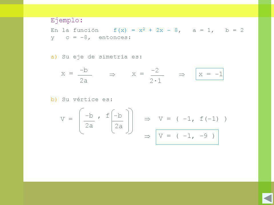 Ejemplo: 2·1 -2 x = En la función f(x) = x 2 + 2x - 8, a = 1, b = 2 y c = -8, entonces: V = ( -1, f(-1) ) a) Su eje de simetría es: x = -1 b) Su vérti