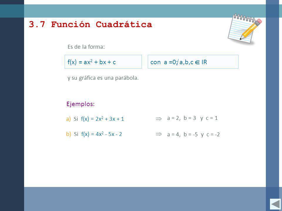 3.7 Función Cuadrática Es de la forma: f(x) = ax 2 + bx + c Ejemplos: y su gráfica es una parábola. a) Si f(x) = 2x 2 + 3x + 1 b) Si f(x) = 4x 2 - 5x