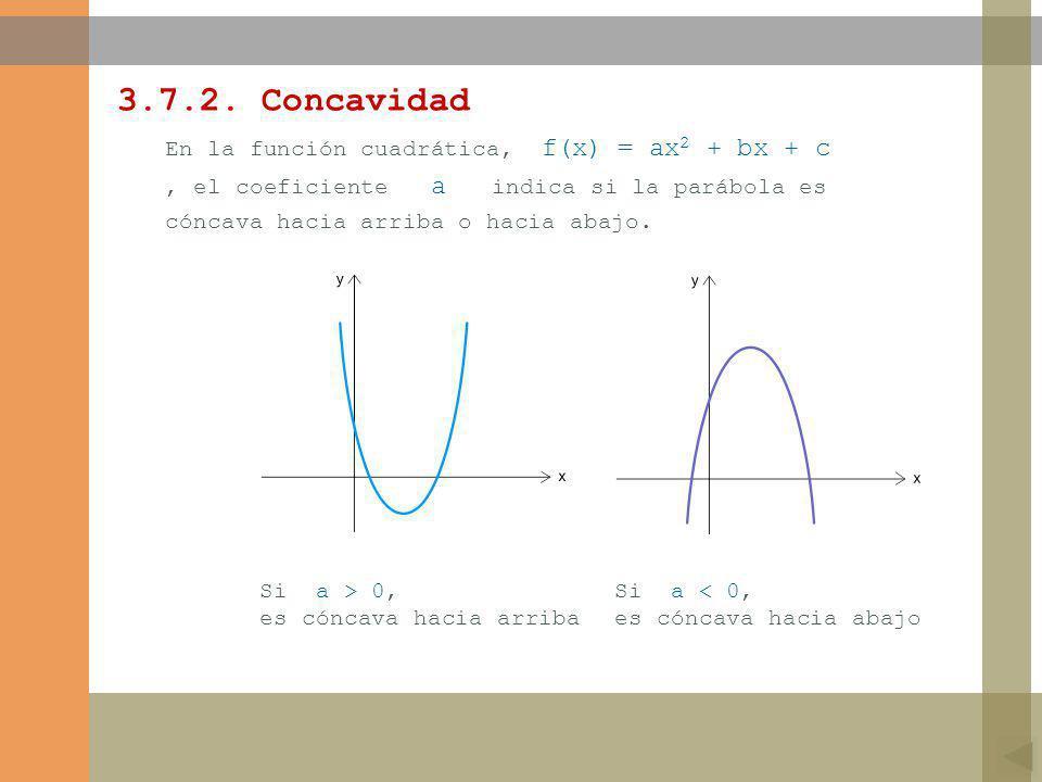 3.7.2. Concavidad En la función cuadrática, f(x) = ax 2 + bx + c, el coeficiente a indica si la parábola es cóncava hacia arriba o hacia abajo. Si a >