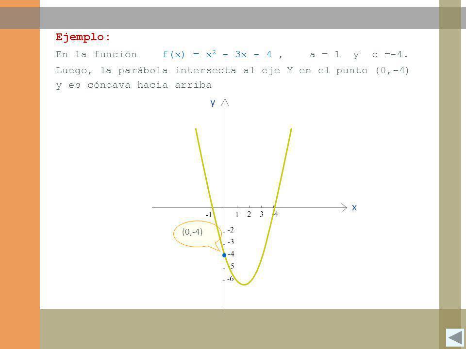Luego, la parábola intersecta al eje Y en el punto (0,-4) y es cóncava hacia arriba x y Ejemplo: En la función f(x) = x 2 - 3x - 4, a = 1 y c =-4. (0,