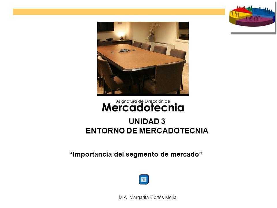 Importancia del segmento de mercado M.A. Margarita Cortés Mejía UNIDAD 3 ENTORNO DE MERCADOTECNIA