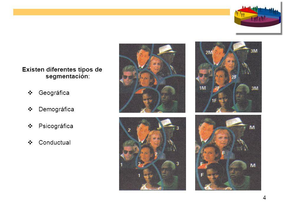 4 Existen diferentes tipos de segmentación: Geográfica Demográfica Psicográfica Conductual