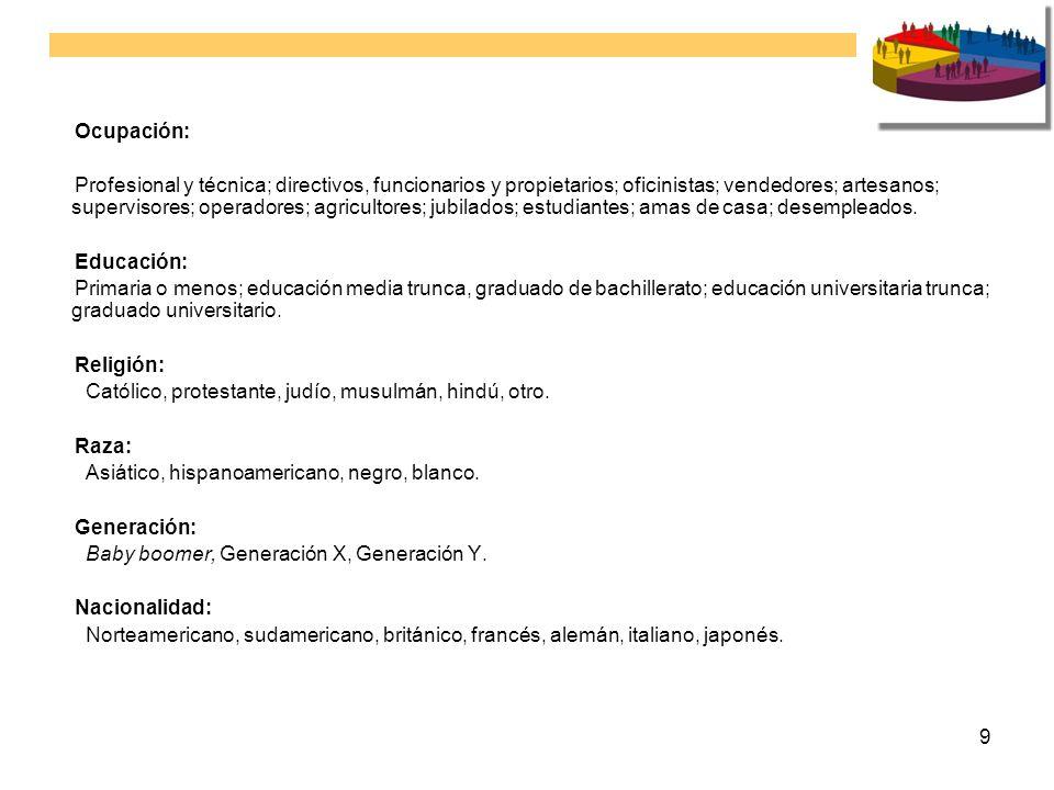 9 Ocupación: Profesional y técnica; directivos, funcionarios y propietarios; oficinistas; vendedores; artesanos; supervisores; operadores; agricultore