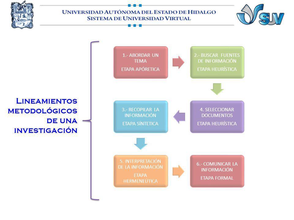 Lineamientos metodológicos de una investigación 1.- ABORDAR UN TEMA ETAPA APÓRETICA 2.- BUSCAR FUENTES DE INFORMACIÓN ETAPA HEURÍSTICA 4. SELECCIONAR