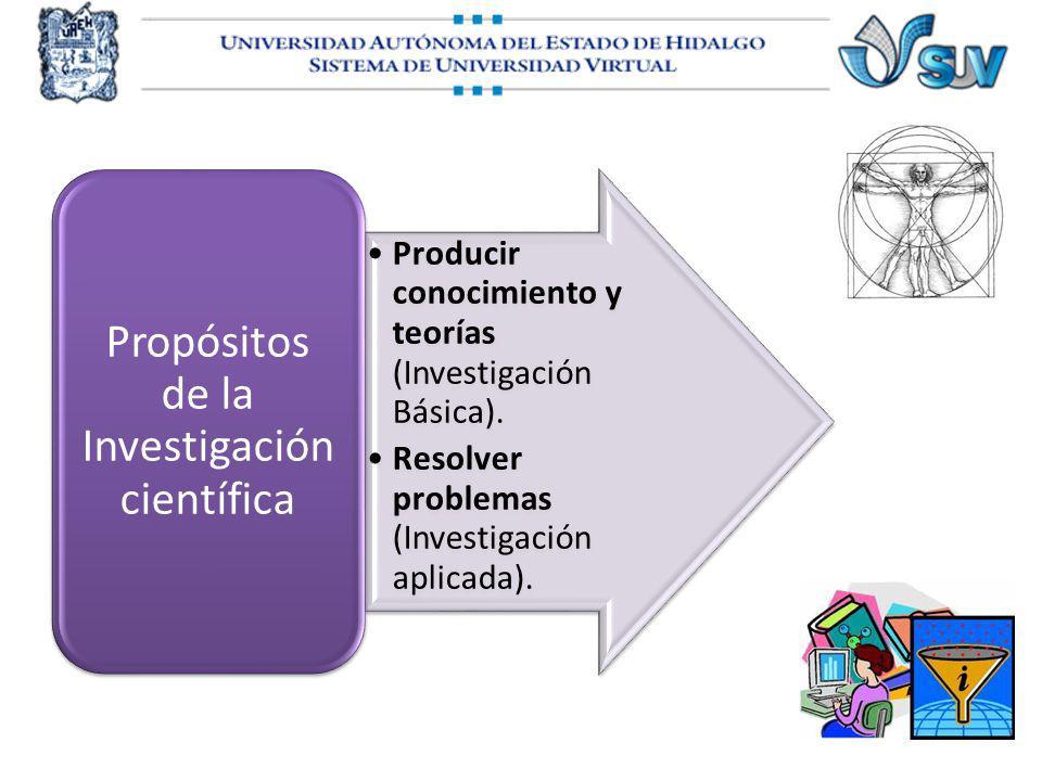 Producir conocimiento y teorías (Investigación Básica). Resolver problemas (Investigación aplicada). Propósitos de la Investigación científica