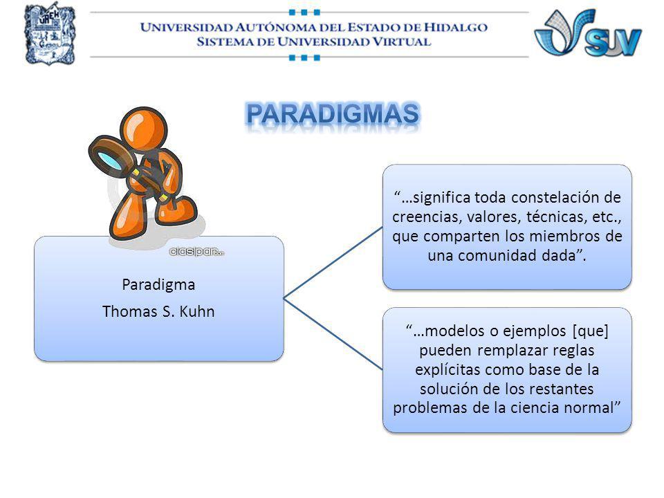 Paradigma Thomas S. Kuhn …significa toda constelación de creencias, valores, técnicas, etc., que comparten los miembros de una comunidad dada. …modelo