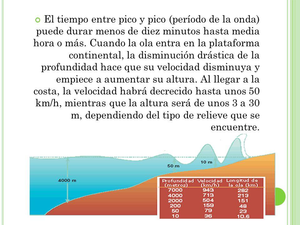 El tiempo entre pico y pico (período de la onda) puede durar menos de diez minutos hasta media hora o más. Cuando la ola entra en la plataforma contin