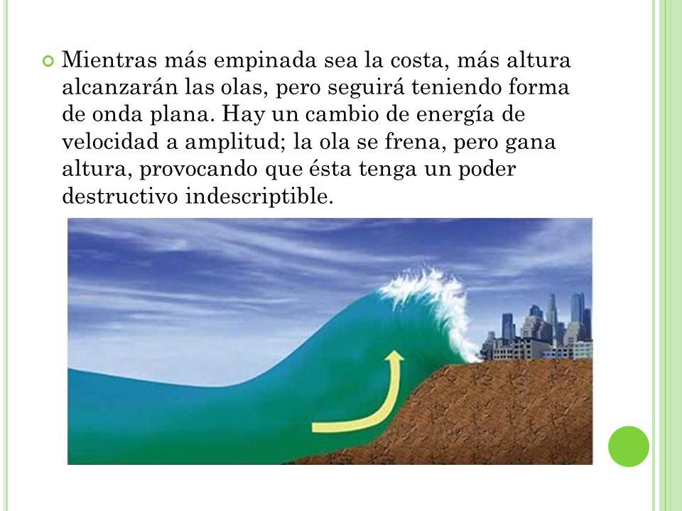 Mientras más empinada sea la costa, más altura alcanzarán las olas, pero seguirá teniendo forma de onda plana. Hay un cambio de energía de velocidad a