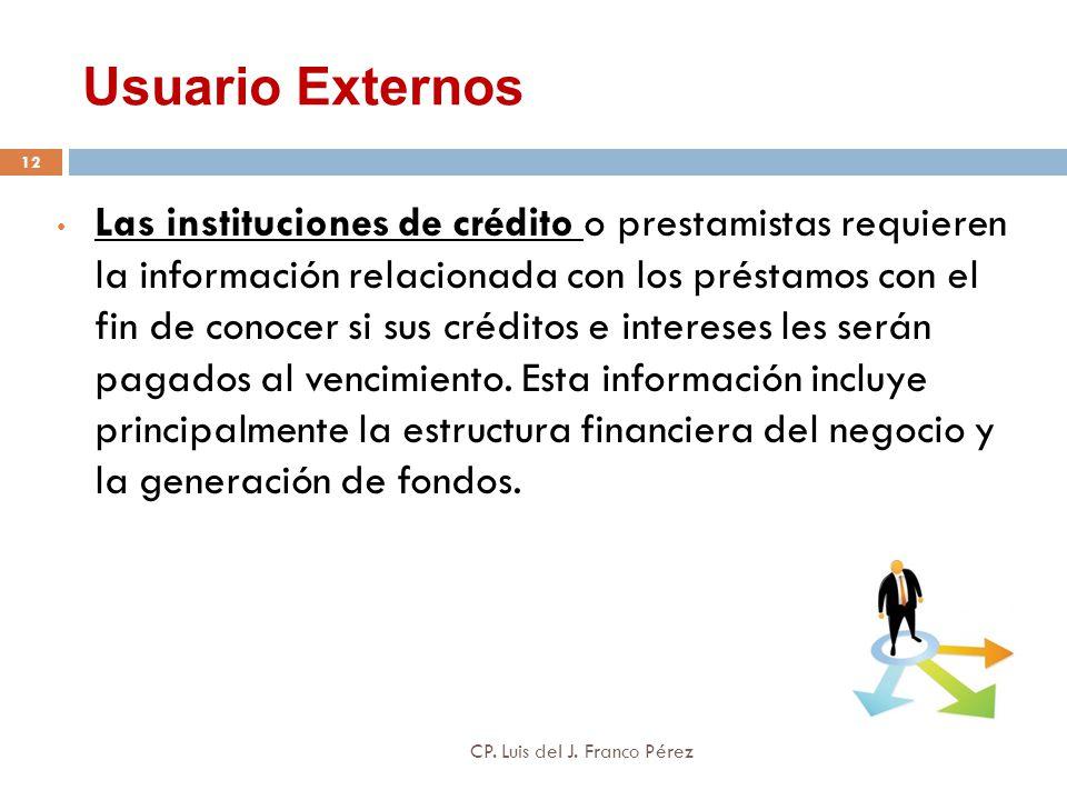 Usuario Externos Las instituciones de crédito o prestamistas requieren la información relacionada con los préstamos con el fin de conocer si sus crédi