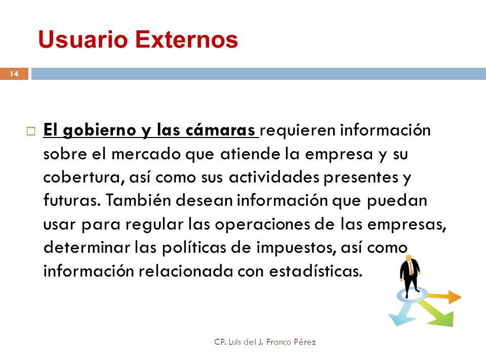 Usuario Externos El gobierno y las cámaras requieren información sobre el mercado que atiende la empresa y su cobertura, así como sus actividades pres