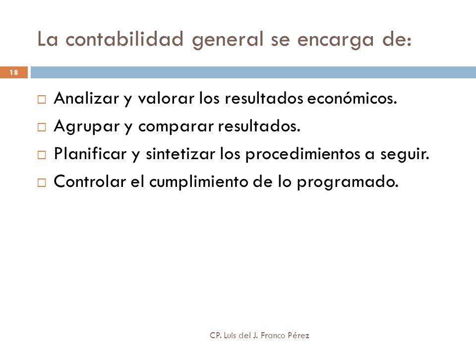 La contabilidad general se encarga de: 18 Analizar y valorar los resultados económicos. Agrupar y comparar resultados. Planificar y sintetizar los pro
