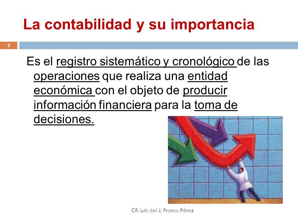 La contabilidad y su importancia Es el registro sistemático y cronológico de las operaciones que realiza una entidad económica con el objeto de produc