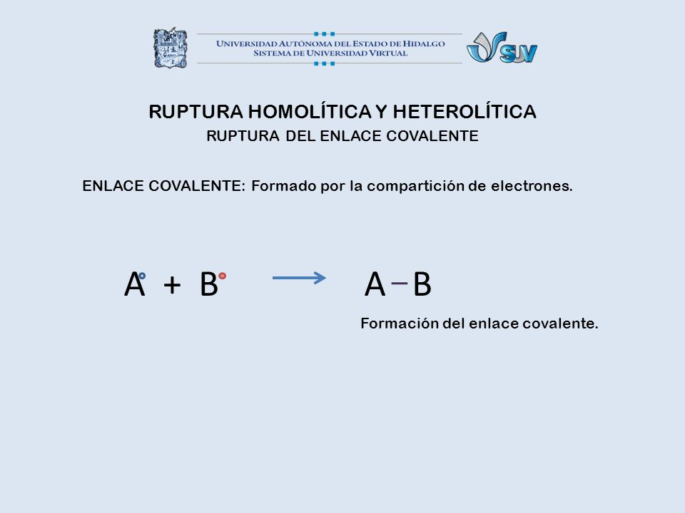 RUPTURA HOMOLÍTICA Y HETEROLÍTICA RUPTURA DEL ENLACE COVALENTE ENLACE COVALENTE: Formado por la compartición de electrones. A + BA B Formación del enl