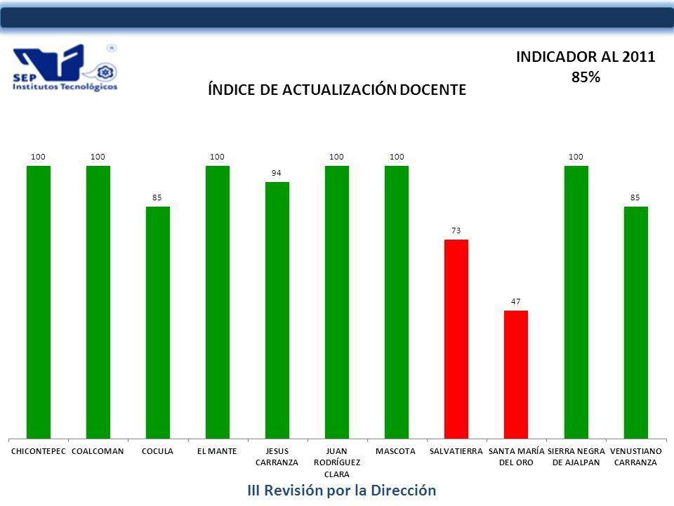 III Revisión por la Dirección INDICADOR AL 2011 85%