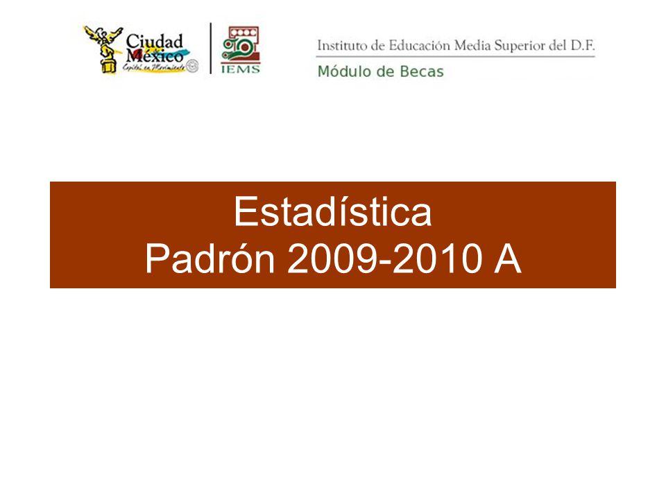 Estadística Padrón 2009-2010 A
