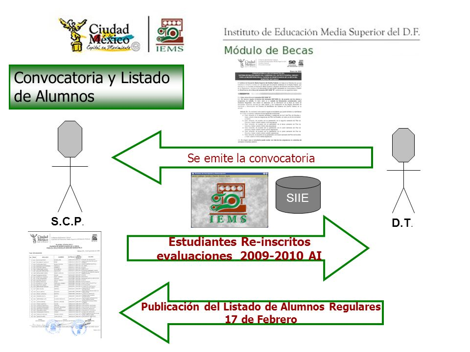 S.C.P. Convocatoria y Listado de Alumnos D.T.