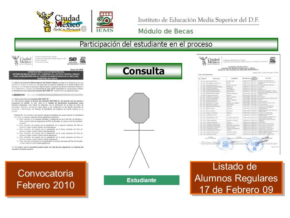 Estudiante Participación del estudiante en el proceso Convocatoria Febrero 2010 Convocatoria Febrero 2010 Listado de Alumnos Regulares 17 de Febrero 09 Listado de Alumnos Regulares 17 de Febrero 09 Consulta