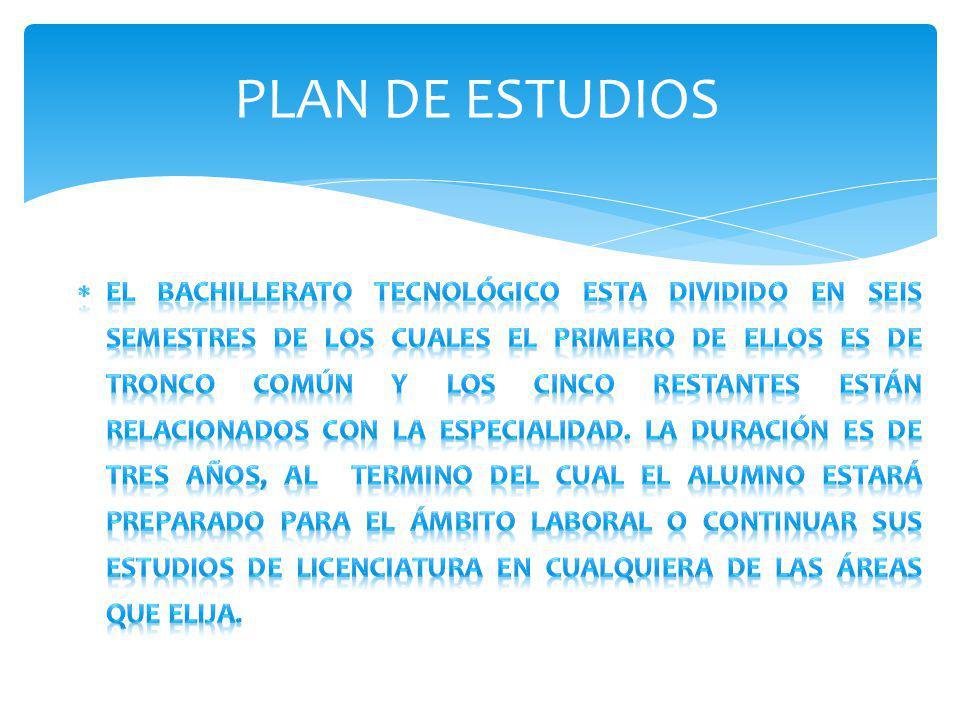 OFERTA EDUCATIVA 1er semestre2o. semestre3er semestre4o.