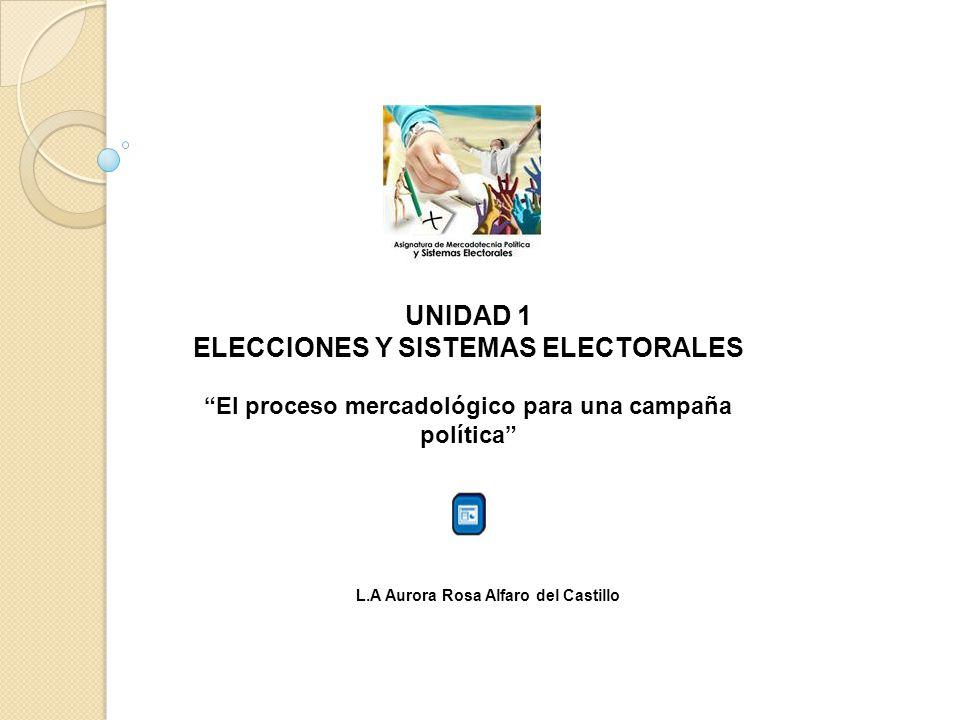 UNIDAD 1 ELECCIONES Y SISTEMAS ELECTORALES L.A Aurora Rosa Alfaro del Castillo El proceso mercadológico para una campaña política