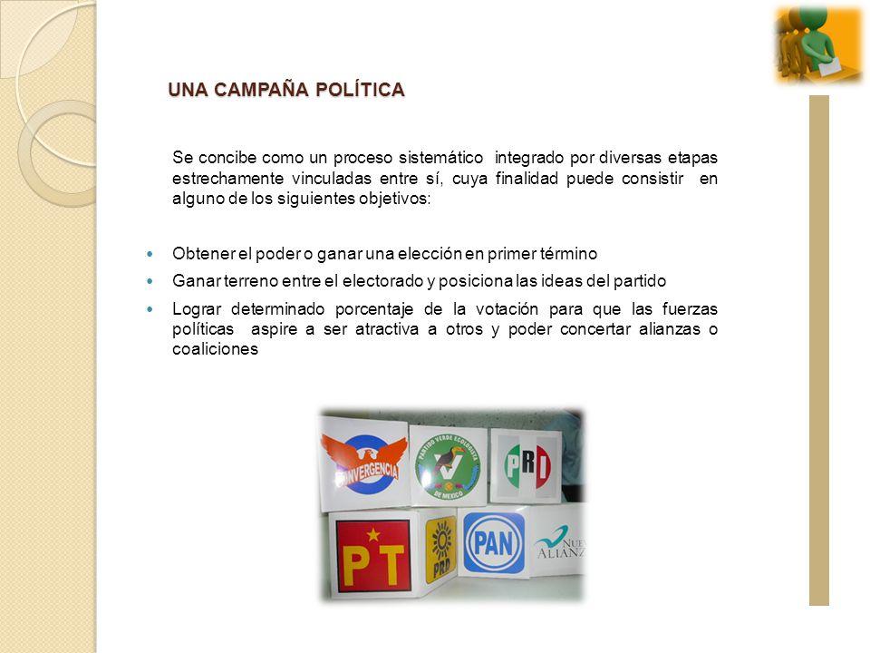 UNA CAMPAÑA POLÍTICA Se concibe como un proceso sistemático integrado por diversas etapas estrechamente vinculadas entre sí, cuya finalidad puede cons