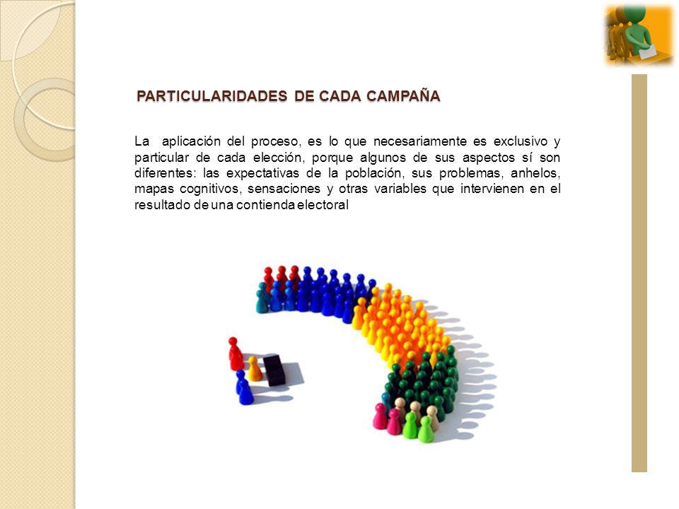 PARTICULARIDADES DE CADA CAMPAÑA La aplicación del proceso, es lo que necesariamente es exclusivo y particular de cada elección, porque algunos de sus