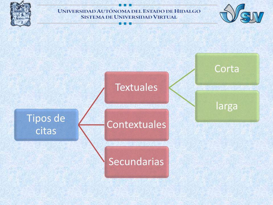 Tipos de citas TextualesCortalargaContextualesSecundarias