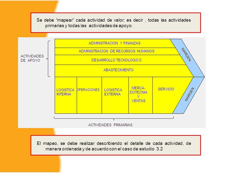 El mapeo, se debe realizar describiendo el detalle de cada actividad, de manera ordenada y de acuerdo con el caso de estudio 3.2 Se debe mapear cada a