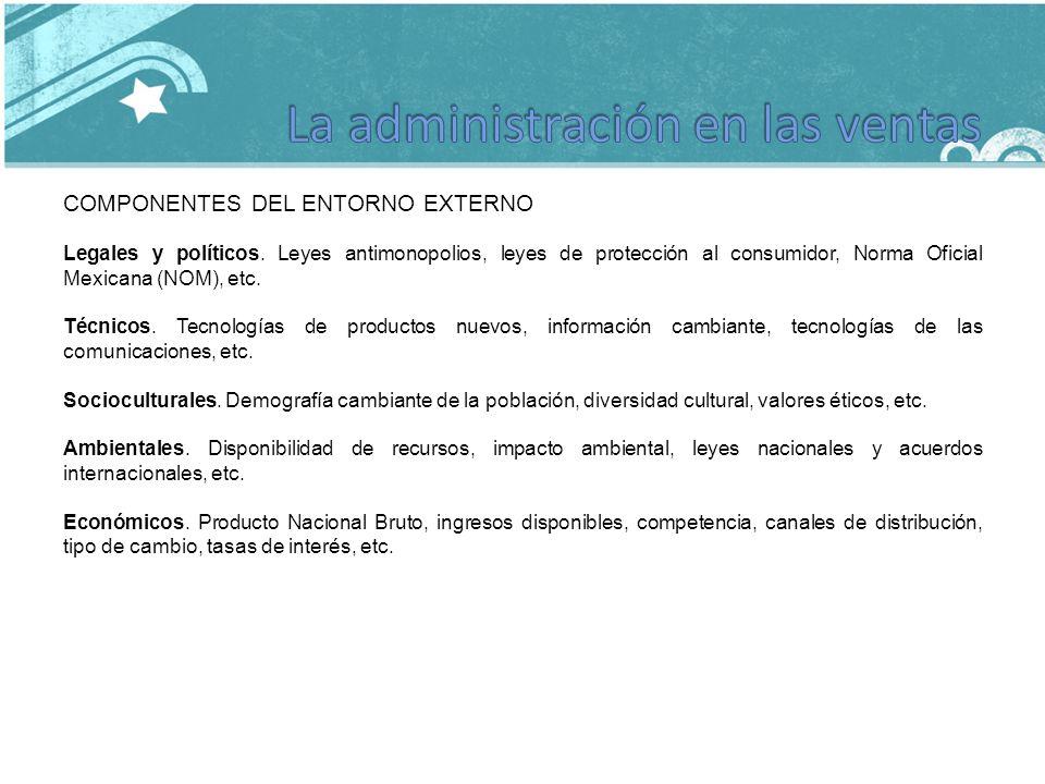 Legales y políticos. Leyes antimonopolios, leyes de protección al consumidor, Norma Oficial Mexicana (NOM), etc. Técnicos. Tecnologías de productos nu