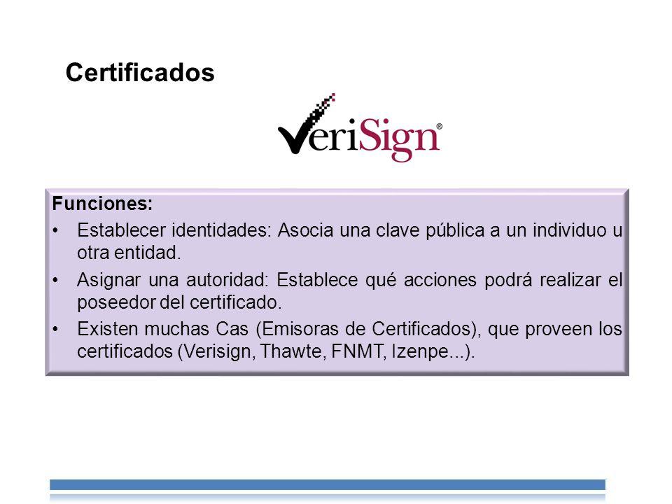 Certificados Funciones: Establecer identidades: Asocia una clave pública a un individuo u otra entidad.