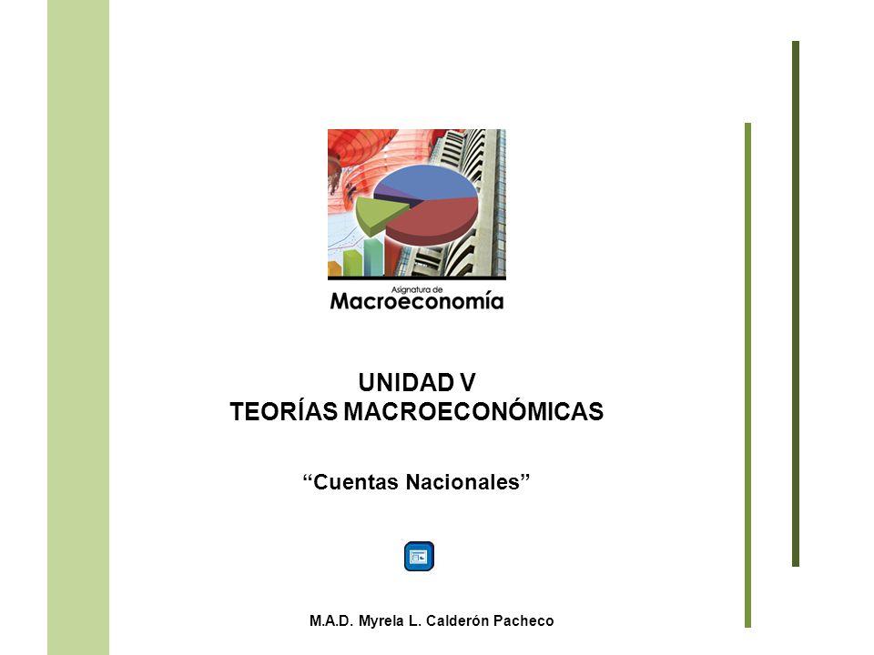 UNIDAD V TEORÍAS MACROECONÓMICAS Cuentas Nacionales M.A.D. Myrela L. Calderón Pacheco