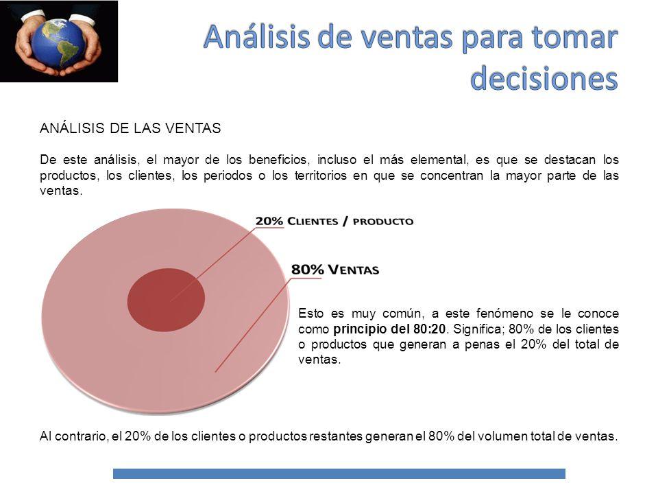 ANÁLISIS DE LAS VENTAS El mismo fenómeno aplica a los pedidos y los territorios, en el sentido que un pequeño porcentaje de los pedidos totales o unos cuantos de los territorios representan un elevado porcentaje de las ventas.