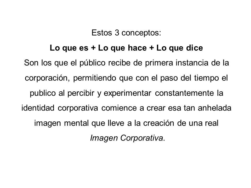 Estos 3 conceptos: Lo que es + Lo que hace + Lo que dice Son los que el público recibe de primera instancia de la corporación, permitiendo que con el