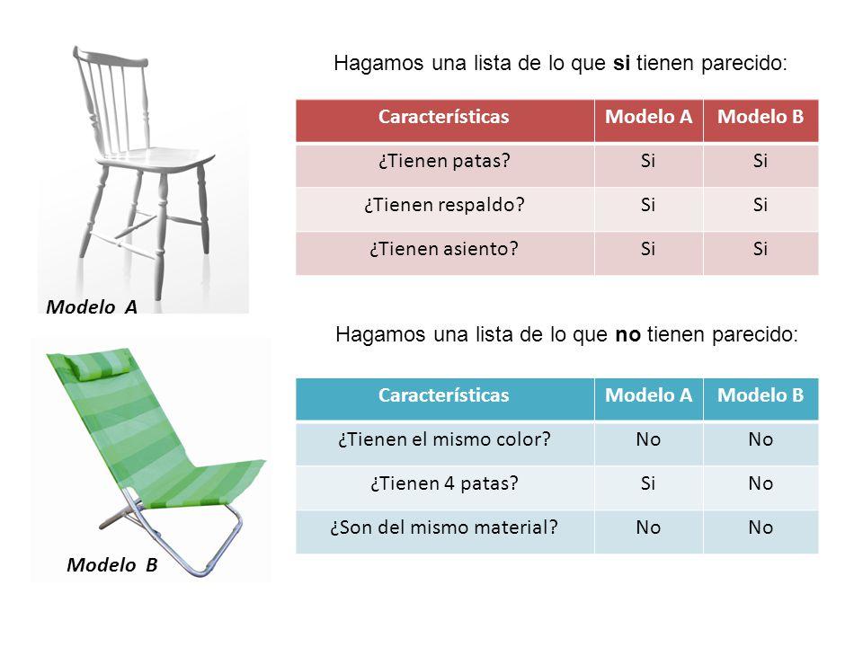 Hagamos una lista de lo que si tienen parecido: Modelo A Modelo B CaracterísticasModelo AModelo B ¿Tienen patas?Si ¿Tienen respaldo?Si ¿Tienen asiento