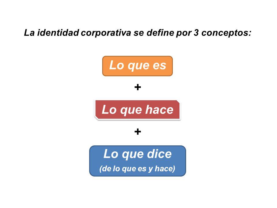 La identidad corporativa se define por 3 conceptos: Lo que es + Lo que hace + Lo que dice (de lo que es y hace)