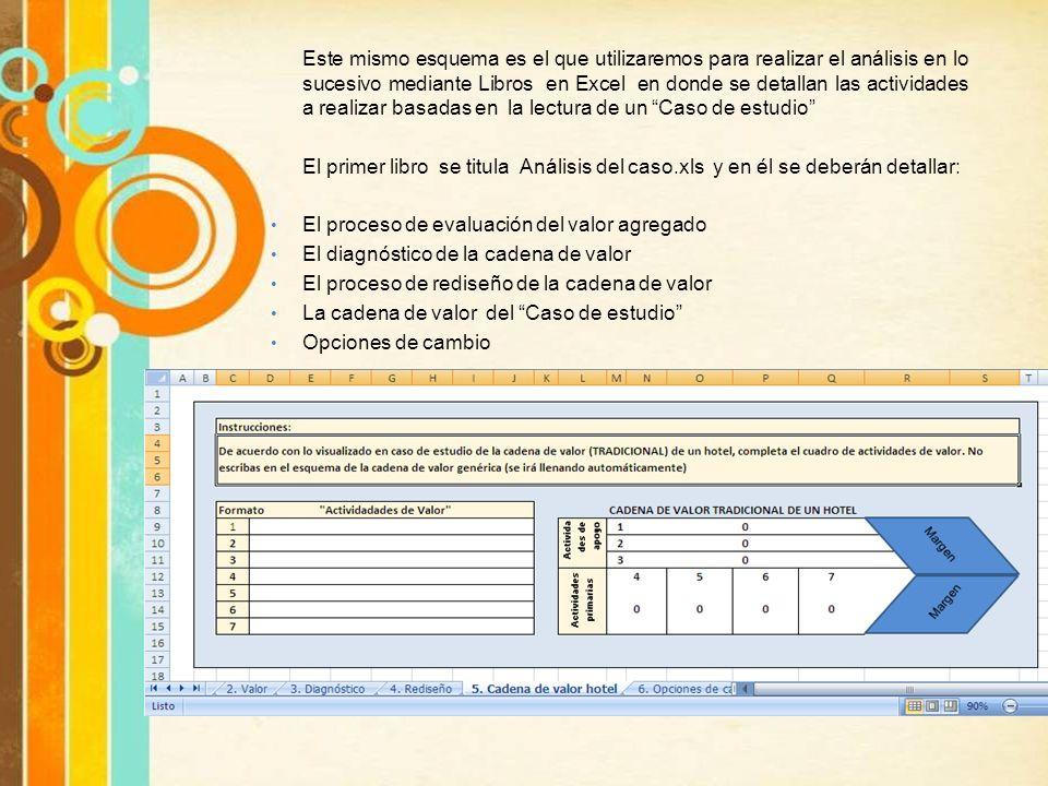 Este mismo esquema es el que utilizaremos para realizar el análisis en lo sucesivo mediante Libros en Excel en donde se detallan las actividades a rea