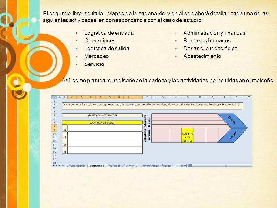 Logística de entrada Operaciones Logística de salida Mercadeo Servicio Administración y finanzas Recursos humanos Desarrollo tecnológico Abastecimient