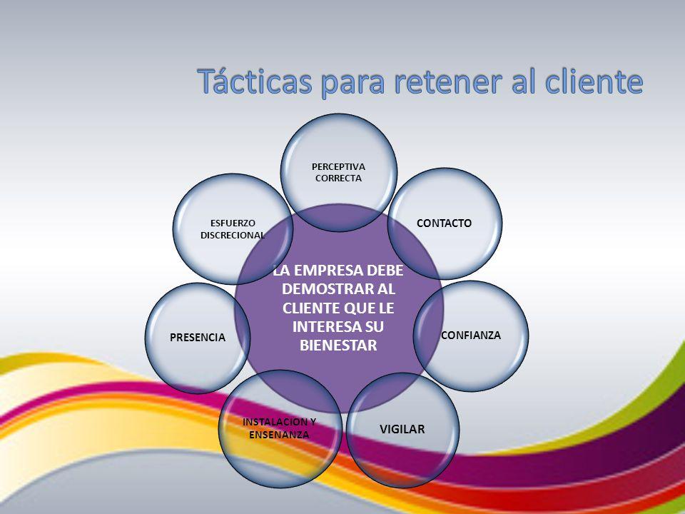 TENER LA PERSPECTIVA CORRECTA Recordar que la compañía existe para satisfacer las necesidades y los deseos de los consumidores.