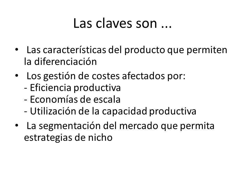 Las claves son... Las características del producto que permiten la diferenciación Los gestión de costes afectados por: - Eficiencia productiva - Econo
