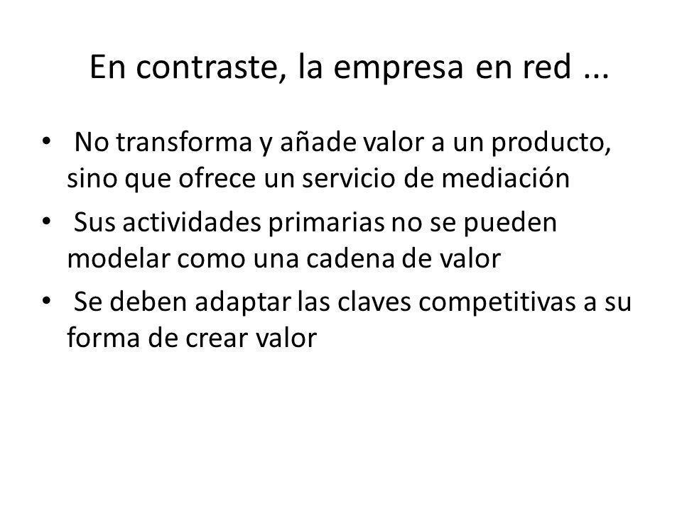 En contraste, la empresa en red... No transforma y añade valor a un producto, sino que ofrece un servicio de mediación Sus actividades primarias no se