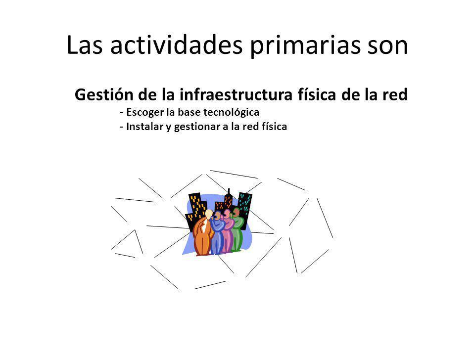 Gestión de la infraestructura física de la red - Escoger la base tecnológica - Instalar y gestionar a la red física