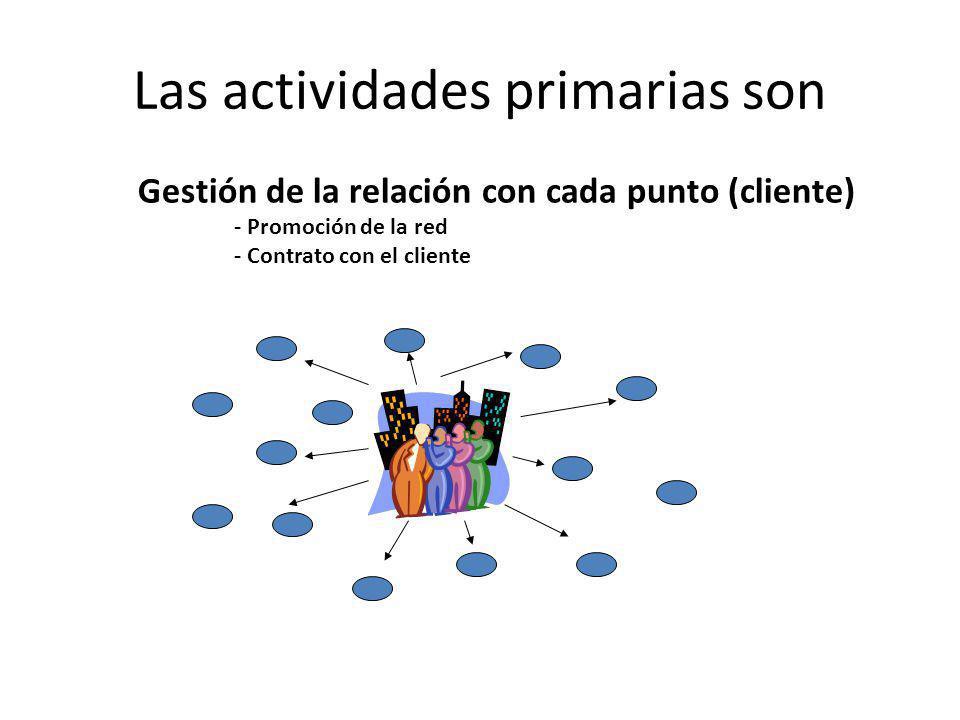 Las actividades primarias son Gestión de la relación con cada punto (cliente) - Promoción de la red - Contrato con el cliente