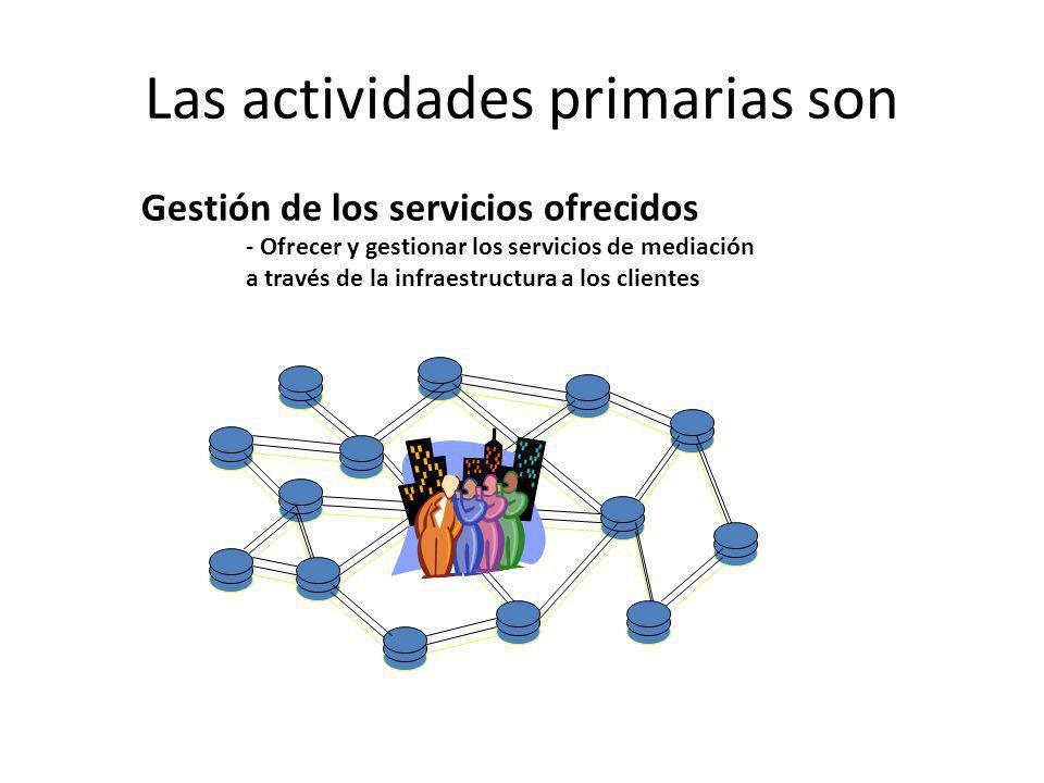 Las actividades primarias son Gestión de los servicios ofrecidos - Ofrecer y gestionar los servicios de mediación a través de la infraestructura a los